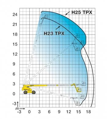 Haulotte H25TPX