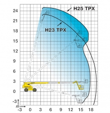 Haulotte H23TPX